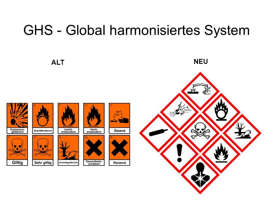 GHS - Global harmonisiertes System ALT NEU