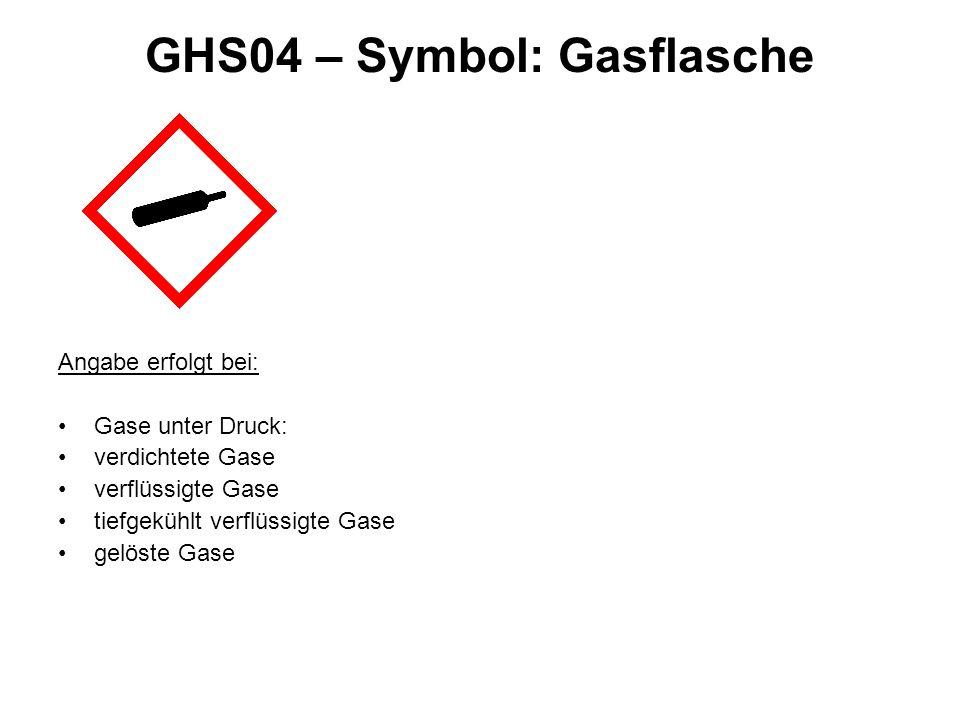 GHS04 – Symbol: Gasflasche Angabe erfolgt bei: Gase unter Druck: verdichtete Gase verflüssigte Gase tiefgekühlt verflüssigte Gase gelöste Gase
