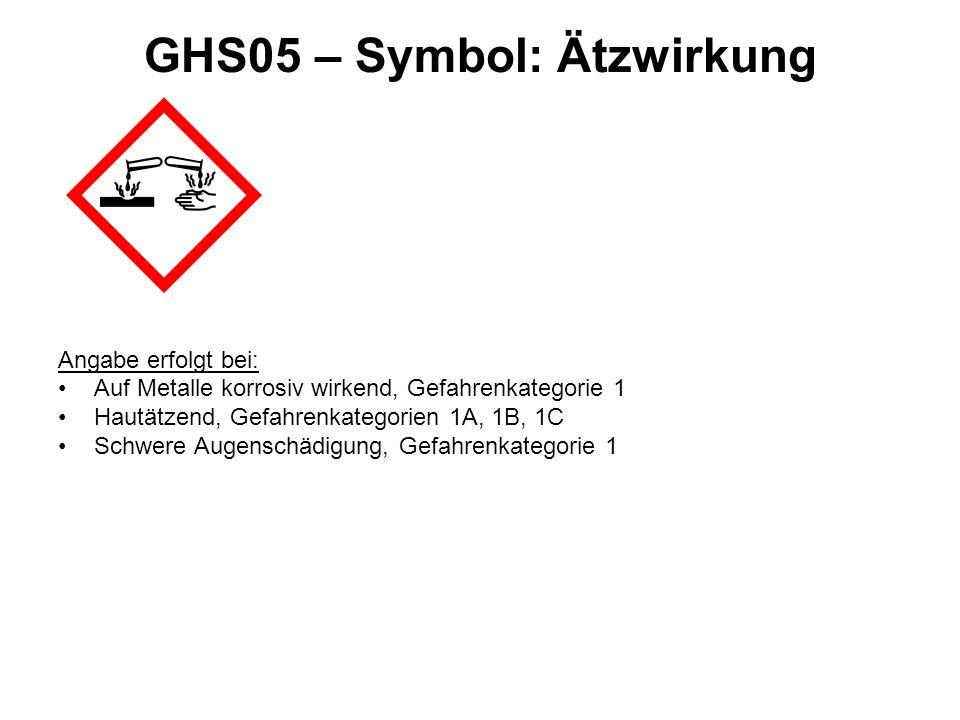 GHS05 – Symbol: Ätzwirkung Angabe erfolgt bei: Auf Metalle korrosiv wirkend, Gefahrenkategorie 1 Hautätzend, Gefahrenkategorien 1A, 1B, 1C Schwere Aug