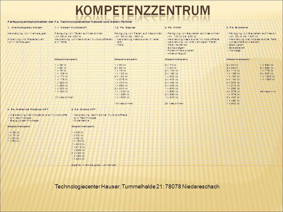 Technologiecenter Hauser; Tummelhalde 21; 78078 Niedereschach