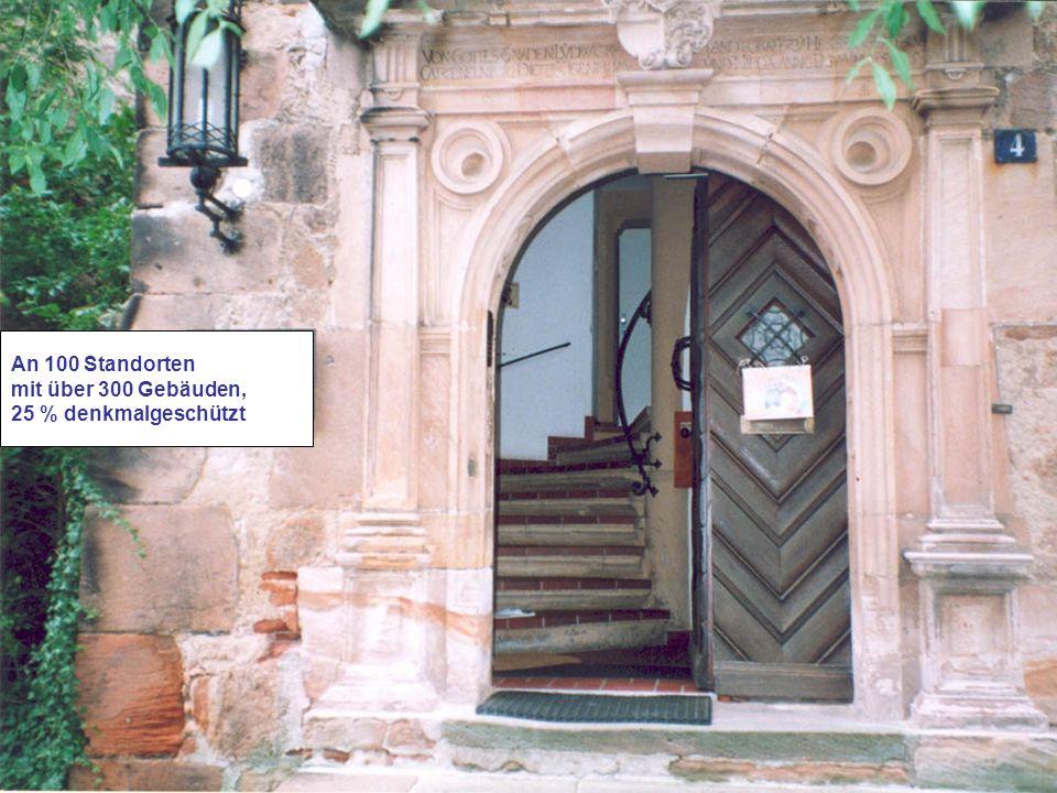 Museum für Kulturgeschichte