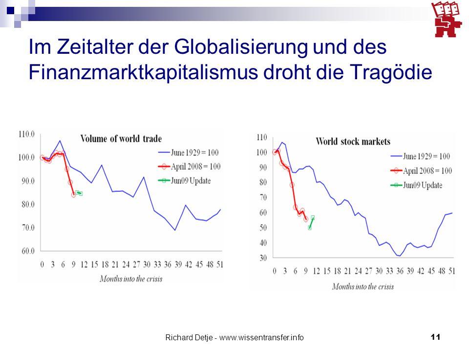 Richard Detje - www.wissentransfer.info11 Im Zeitalter der Globalisierung und des Finanzmarktkapitalismus droht die Tragödie