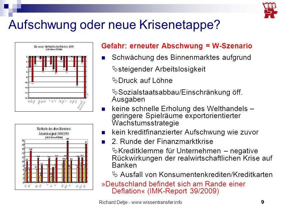 Richard Detje - www.wissentransfer.info9 Aufschwung oder neue Krisenetappe.