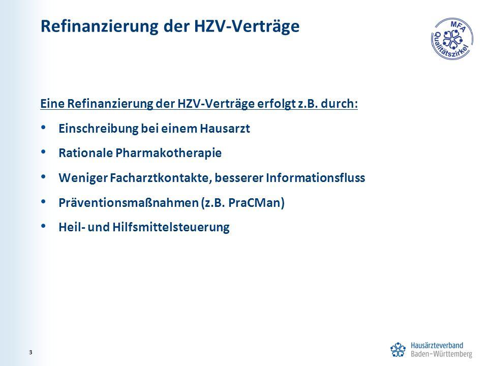 Refinanzierung der HZV-Verträge Eine Refinanzierung der HZV-Verträge erfolgt z.B. durch: Einschreibung bei einem Hausarzt Rationale Pharmakotherapie W