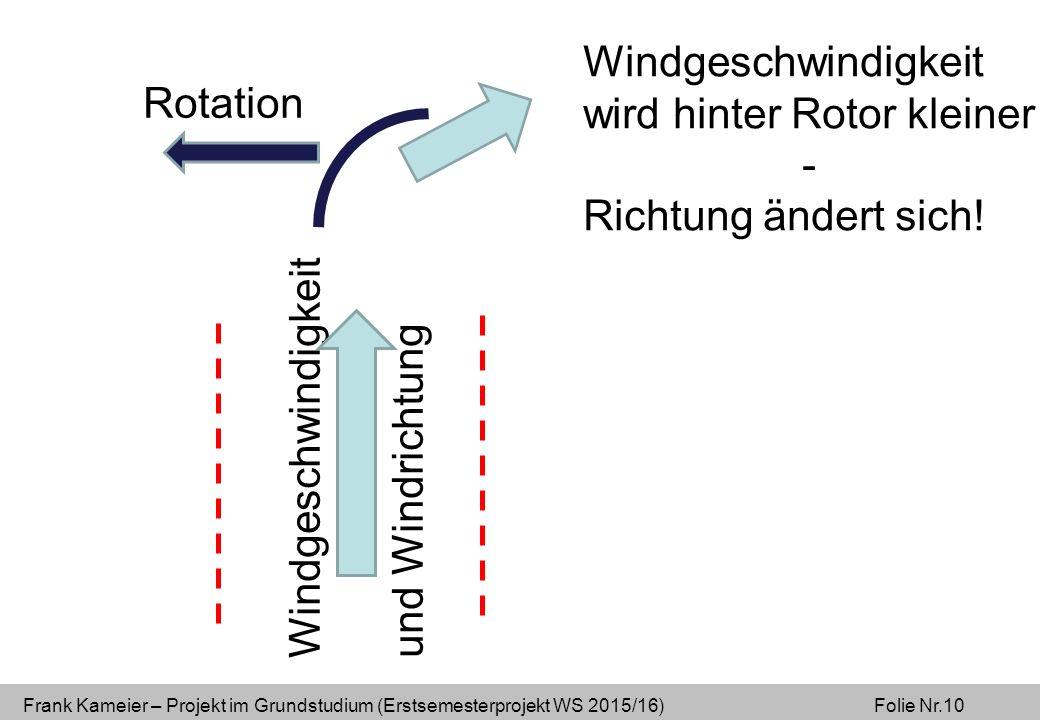 Frank Kameier – Projekt im Grundstudium (Erstsemesterprojekt WS 2015/16) Folie Nr.10 Windgeschwindigkeit und Windrichtung Rotation Windgeschwindigkeit wird hinter Rotor kleiner - Richtung ändert sich!