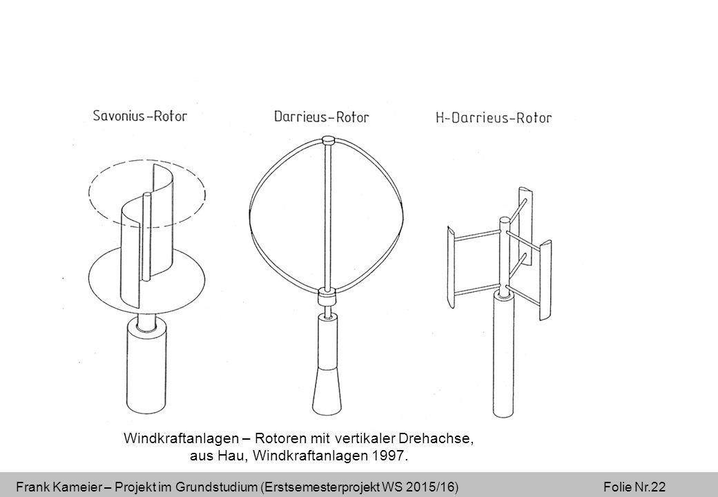 Frank Kameier – Projekt im Grundstudium (Erstsemesterprojekt WS 2015/16) Folie Nr.22 Windkraftanlagen – Rotoren mit vertikaler Drehachse, aus Hau, Windkraftanlagen 1997.