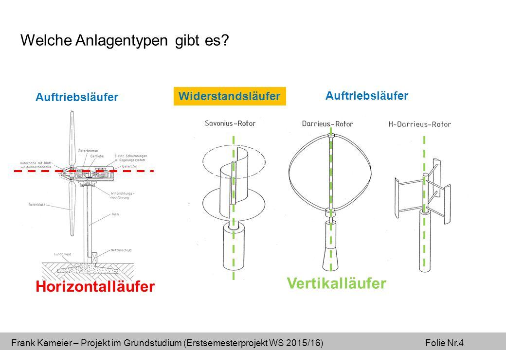 Frank Kameier – Projekt im Grundstudium (Erstsemesterprojekt WS 2015/16) Folie Nr.4 Welche Anlagentypen gibt es.