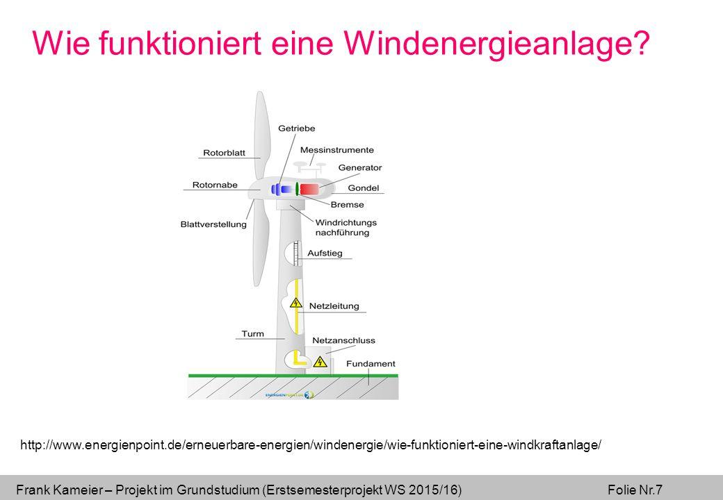 Frank Kameier – Projekt im Grundstudium (Erstsemesterprojekt WS 2015/16) Folie Nr.7 http://www.energienpoint.de/erneuerbare-energien/windenergie/wie-funktioniert-eine-windkraftanlage/ Wie funktioniert eine Windenergieanlage