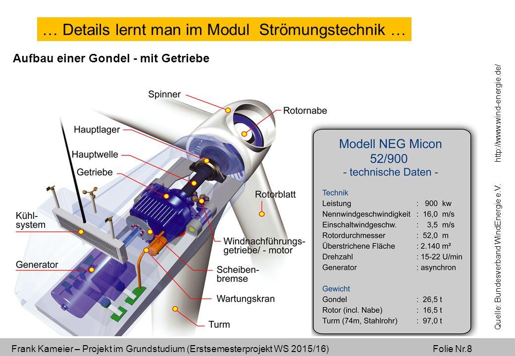 Frank Kameier – Projekt im Grundstudium (Erstsemesterprojekt WS 2015/16) Folie Nr.8 Aufbau einer Gondel - mit Getriebe Quelle: Bundesverband WindEnergie e.V.