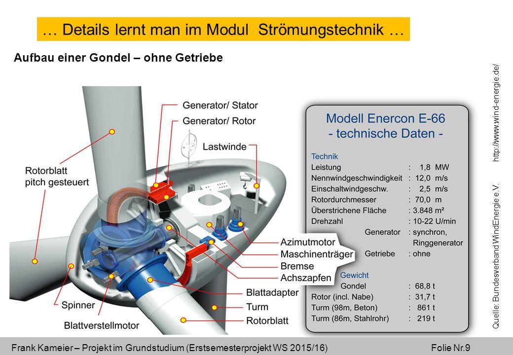 Frank Kameier – Projekt im Grundstudium (Erstsemesterprojekt WS 2015/16) Folie Nr.9 Aufbau einer Gondel – ohne Getriebe Quelle: Bundesverband WindEnergie e.V.