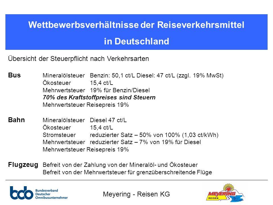Meyering - Reisen KG Wettbewerbsverhältnisse der Reiseverkehrsmittel in Deutschland Übersicht der Steuerpflicht nach Verkehrsarten Bus Mineralölsteuer Benzin: 50,1 ct/L Diesel: 47 ct/L (zzgl.