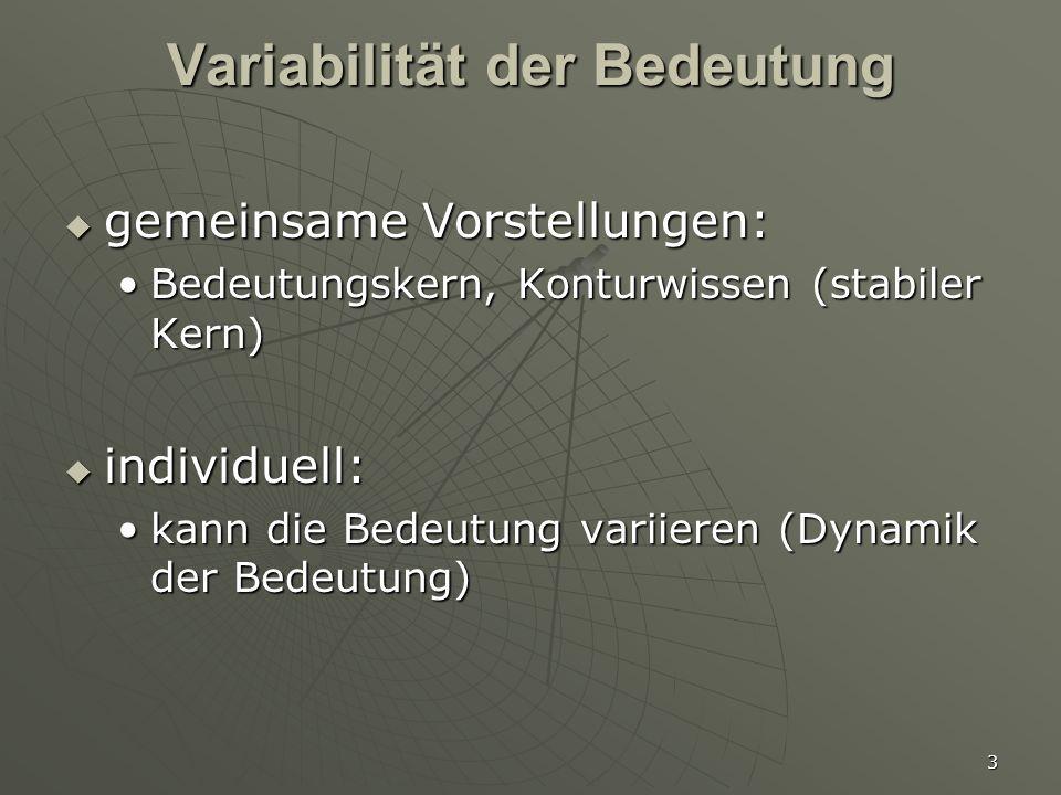 3 Variabilität der Bedeutung  gemeinsame Vorstellungen: Bedeutungskern, Konturwissen (stabiler Kern)Bedeutungskern, Konturwissen (stabiler Kern)  in