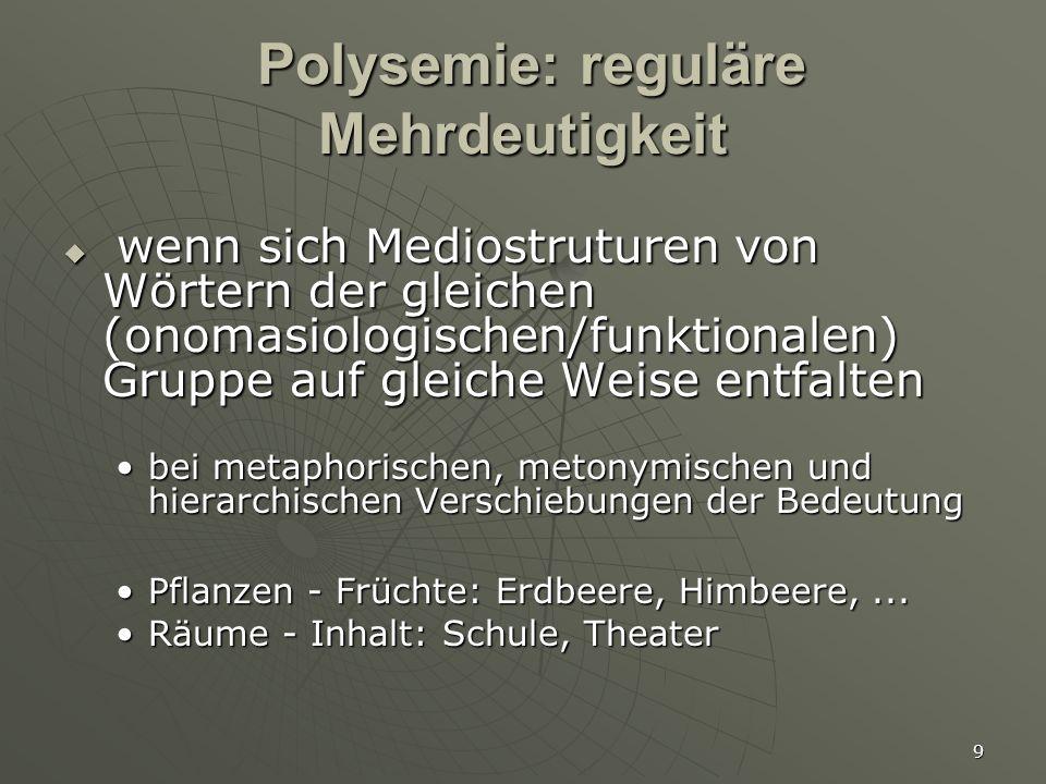 9 Polysemie: reguläre Mehrdeutigkeit Polysemie: reguläre Mehrdeutigkeit  wenn sich Mediostruturen von Wörtern der gleichen (onomasiologischen/funktio