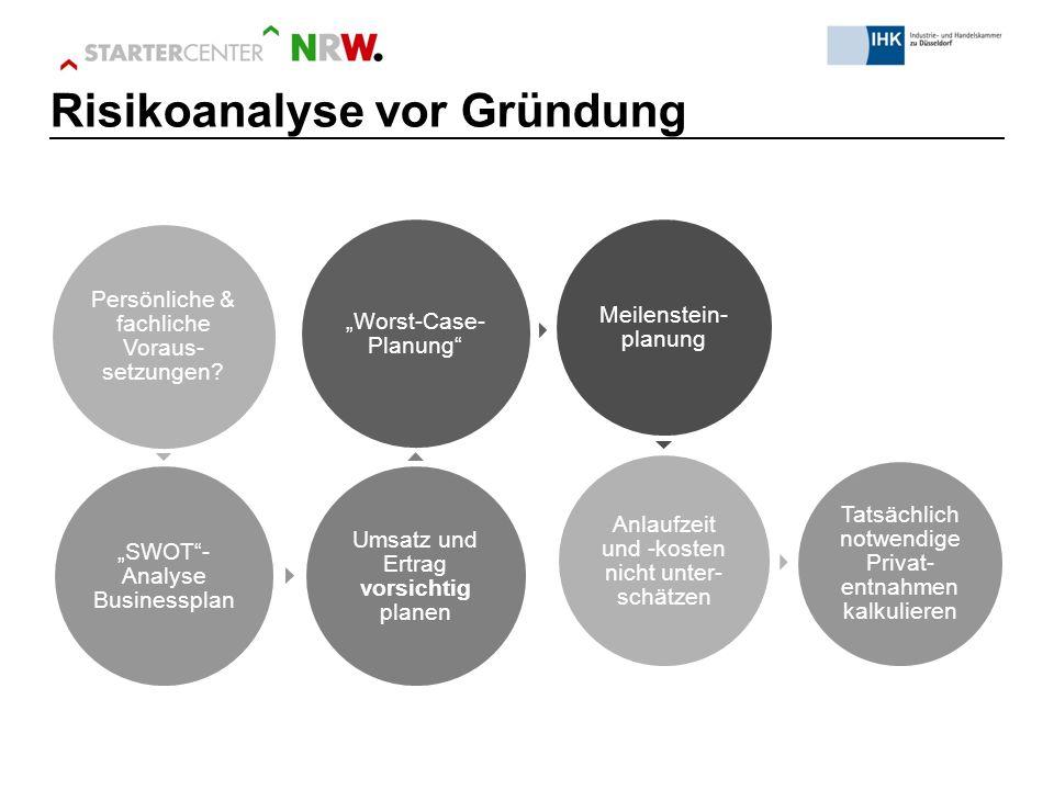 """Persönliche & fachliche Voraus- setzungen? """"SWOT""""- Analyse Businessplan Umsatz und Ertrag vorsichtig planen """"Worst-Case- Planung"""" Meilenstein- planung"""