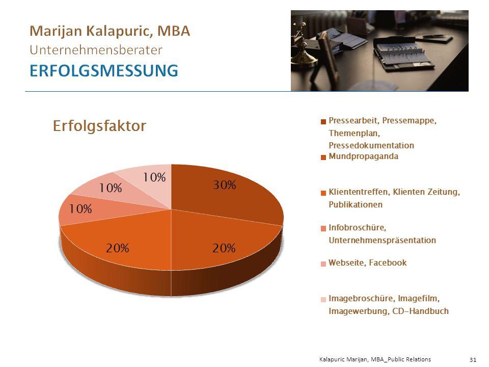Kalapuric Marijan, MBA_Public Relations 31