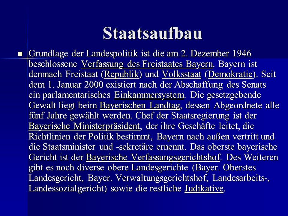 Staatsaufbau Grundlage der Landespolitik ist die am 2. Dezember 1946 beschlossene Verfassung des Freistaates Bayern. Bayern ist demnach Freistaat (Rep
