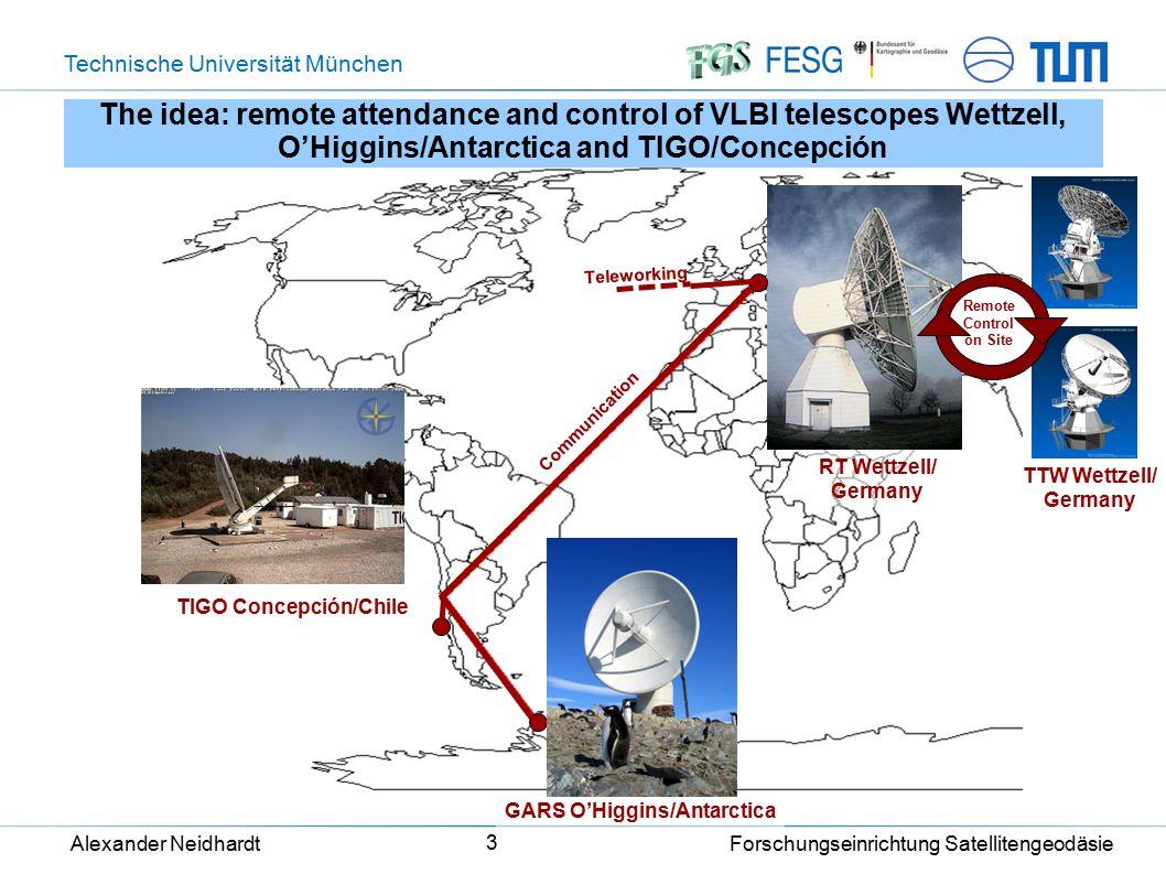 Technische Universität München Alexander Neidhardt Forschungseinrichtung Satellitengeodäsie 3 The idea: remote attendance and control of VLBI telescop