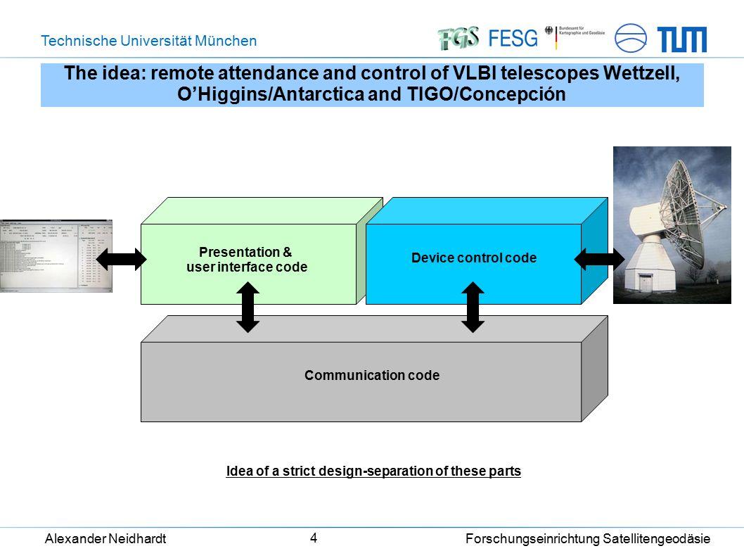 Technische Universität München Alexander Neidhardt Forschungseinrichtung Satellitengeodäsie 4 The idea: remote attendance and control of VLBI telescop