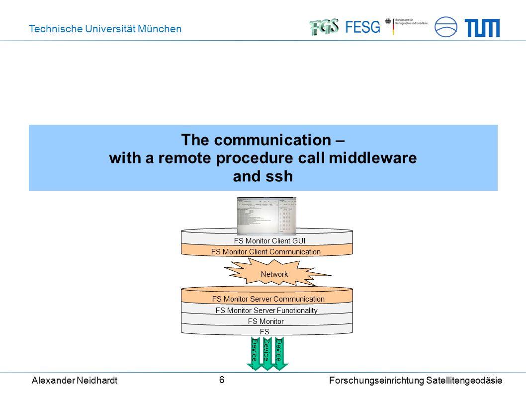 Technische Universität München Alexander Neidhardt Forschungseinrichtung Satellitengeodäsie 6 The communication – with a remote procedure call middlew