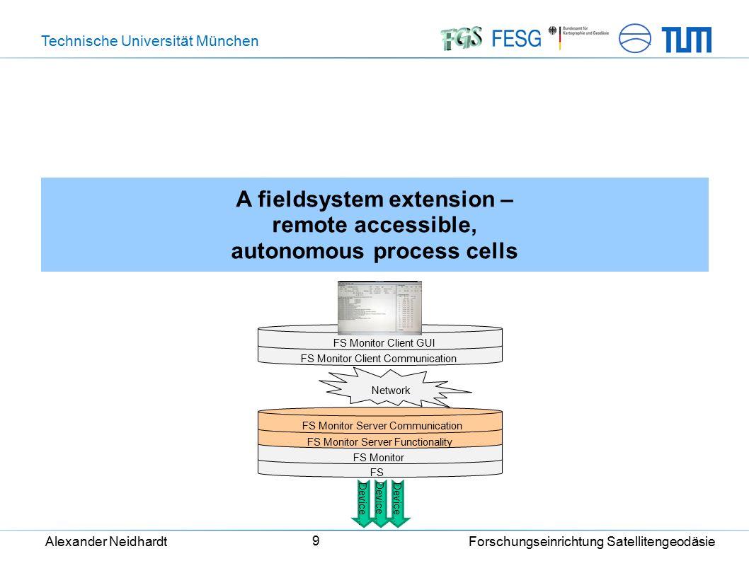 Technische Universität München Alexander Neidhardt Forschungseinrichtung Satellitengeodäsie 9 A fieldsystem extension – remote accessible, autonomous