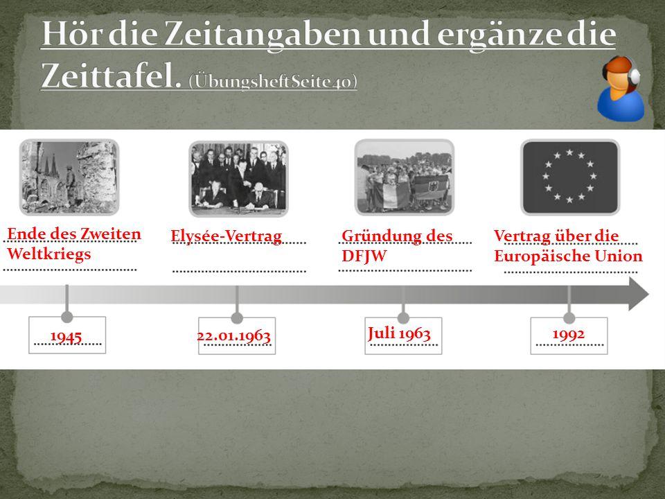 Ende des Zweiten Weltkriegs 1945 Elysée-VertragGründung des DFJW Vertrag über die Europäische Union 22.01.1963 Juli 1963 1992