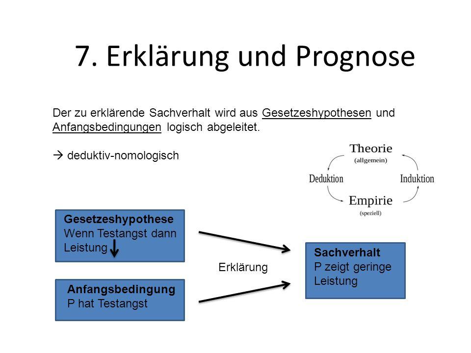 Der zu erklärende Sachverhalt wird aus Gesetzeshypothesen und Anfangsbedingungen logisch abgeleitet.  deduktiv-nomologisch 7. Erklärung und Prognose