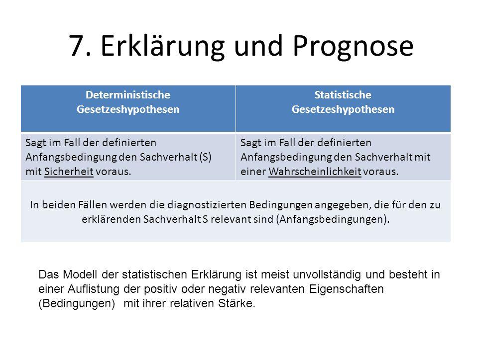 Deterministische Gesetzeshypothesen Statistische Gesetzeshypothesen Sagt im Fall der definierten Anfangsbedingung den Sachverhalt (S) mit Sicherheit v