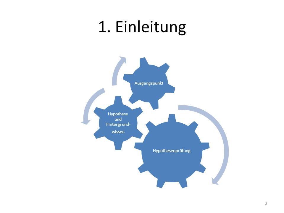 1. Einleitung Hypothesenprüfung Hypothese und Hintergrund- wissen Ausgangspunkt 3
