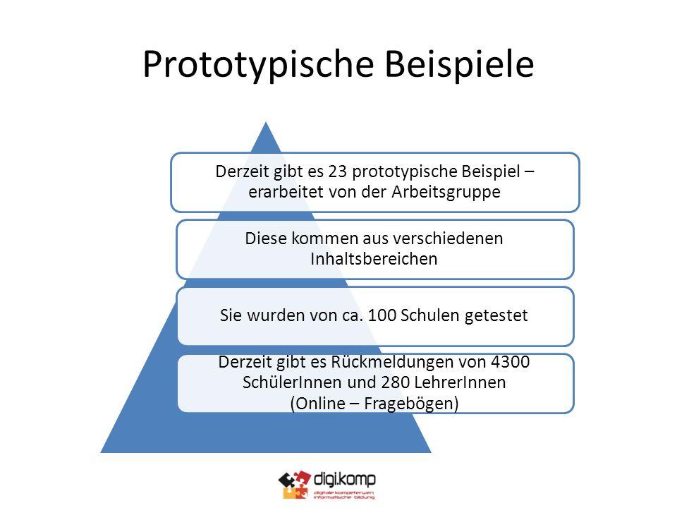 Prototypische Beispiele Derzeit gibt es 23 prototypische Beispiel – erarbeitet von der Arbeitsgruppe Diese kommen aus verschiedenen Inhaltsbereichen Sie wurden von ca.