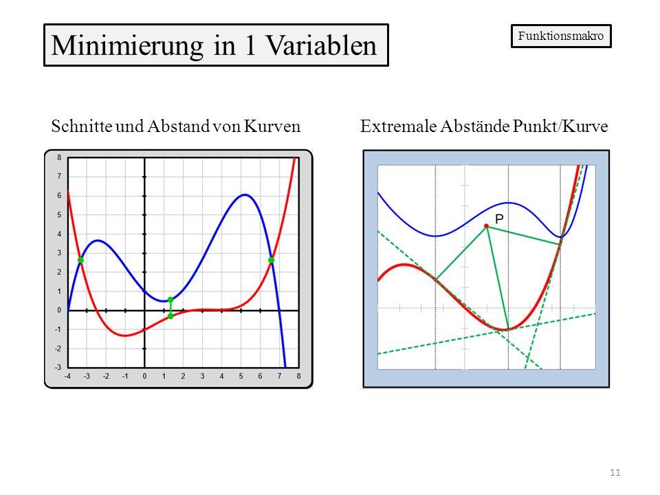 Schnitte und Abstand von KurvenExtremale Abstände Punkt/Kurve Minimierung in 1 Variablen Funktionsmakro 11