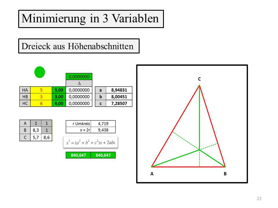 Minimierung in 3 Variablen Dreieck aus Höhenabschnitten 23