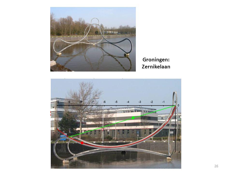 Groningen: Zernikelaan 26