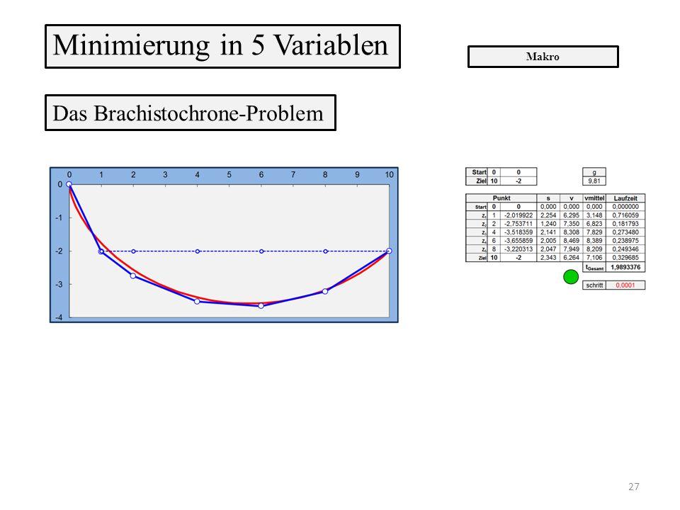 Minimierung in 5 Variablen Das Brachistochrone-Problem Makro 27