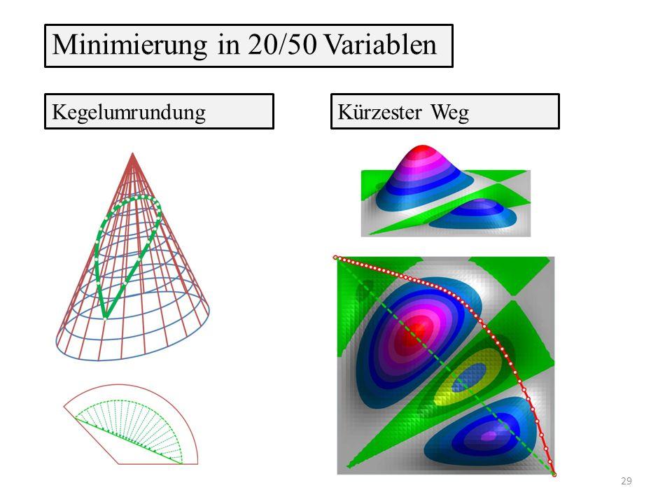 KegelumrundungKürzester Weg Minimierung in 20/50 Variablen 29