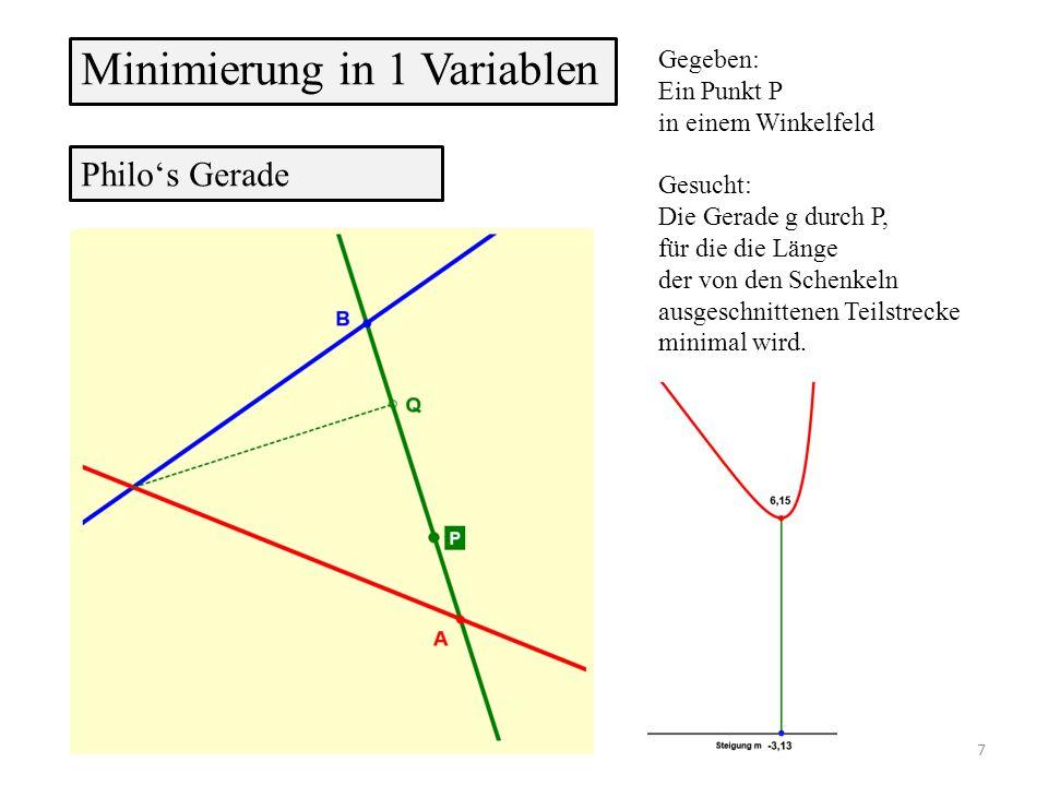 Minimierung in 1 Variablen Gegeben: Ein Punkt P in einem Winkelfeld Gesucht: Die Gerade g durch P, für die die Länge der von den Schenkeln ausgeschnittenen Teilstrecke minimal wird.