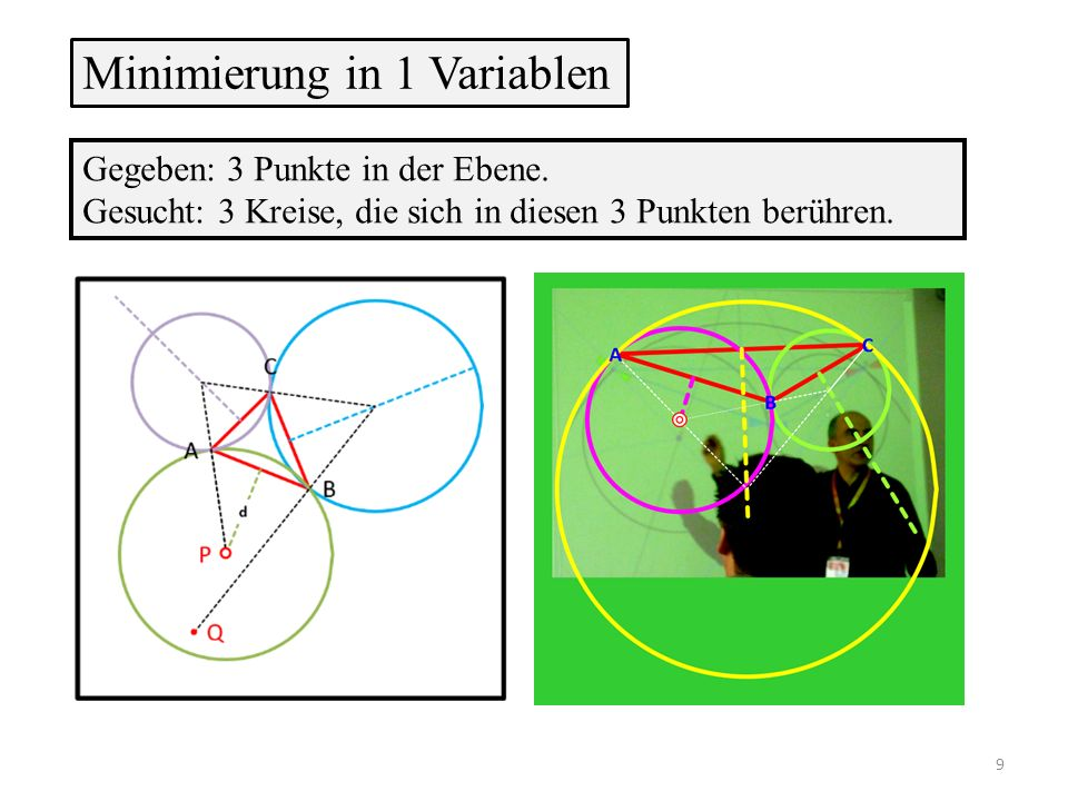 Gegeben: 3 Punkte in der Ebene. Gesucht: 3 Kreise, die sich in diesen 3 Punkten berühren. Minimierung in 1 Variablen 9