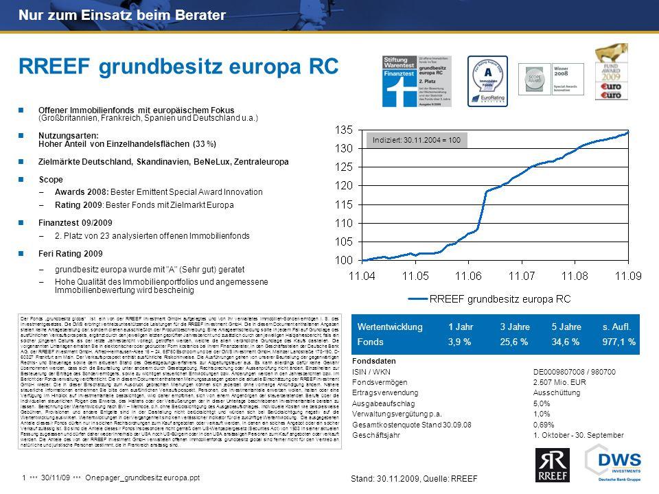 130/11/09Onepager_grundbesitz europa.ppt Wertentwicklung1 Jahr3 Jahre5 Jahres.