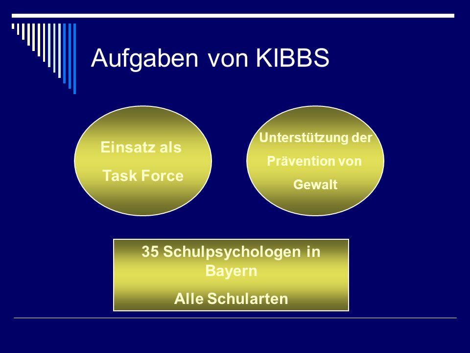 Aufgaben von KIBBS Einsatz als Task Force Unterstützung der Prävention von Gewalt 35 Schulpsychologen in Bayern Alle Schularten