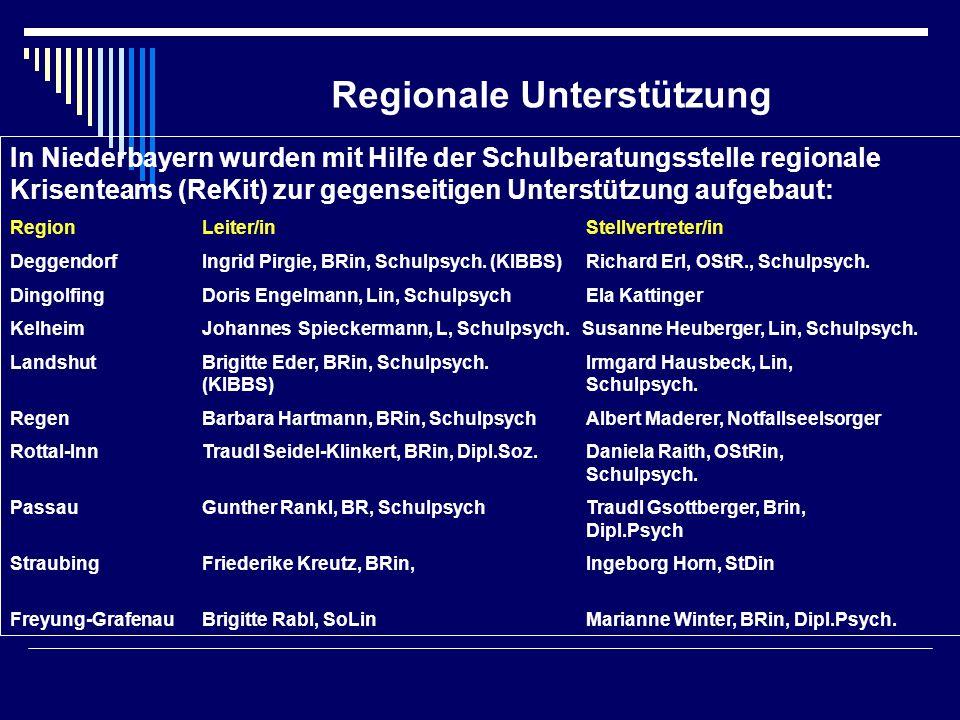 Regionale Unterstützung In Niederbayern wurden mit Hilfe der Schulberatungsstelle regionale Krisenteams (ReKit) zur gegenseitigen Unterstützung aufgeb