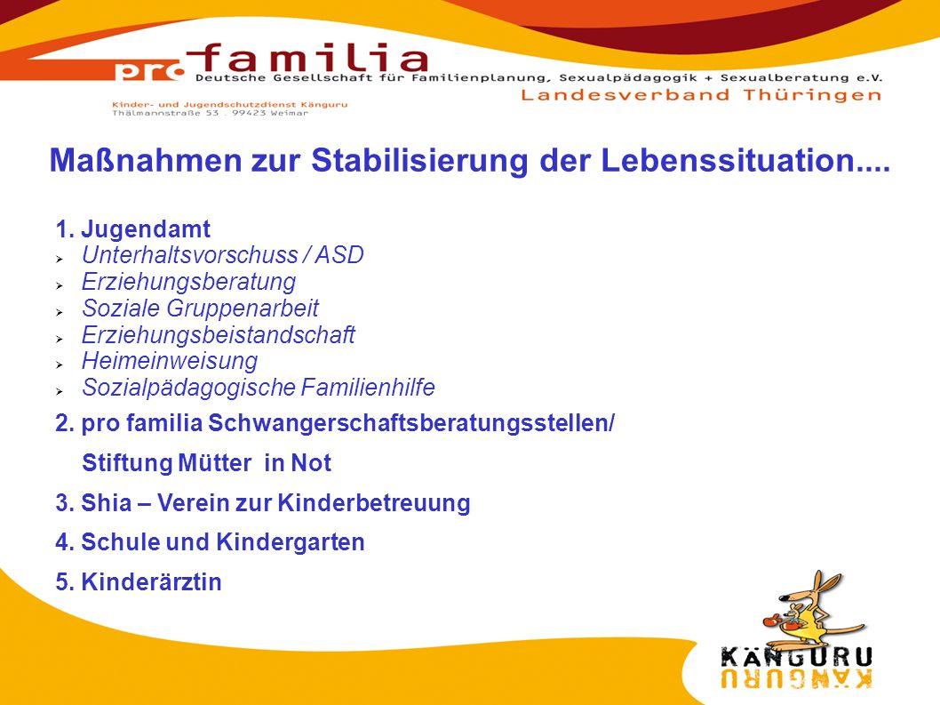 1. Jugendamt  Unterhaltsvorschuss / ASD  Erziehungsberatung  Soziale Gruppenarbeit  Erziehungsbeistandschaft  Heimeinweisung  Sozialpädagogische