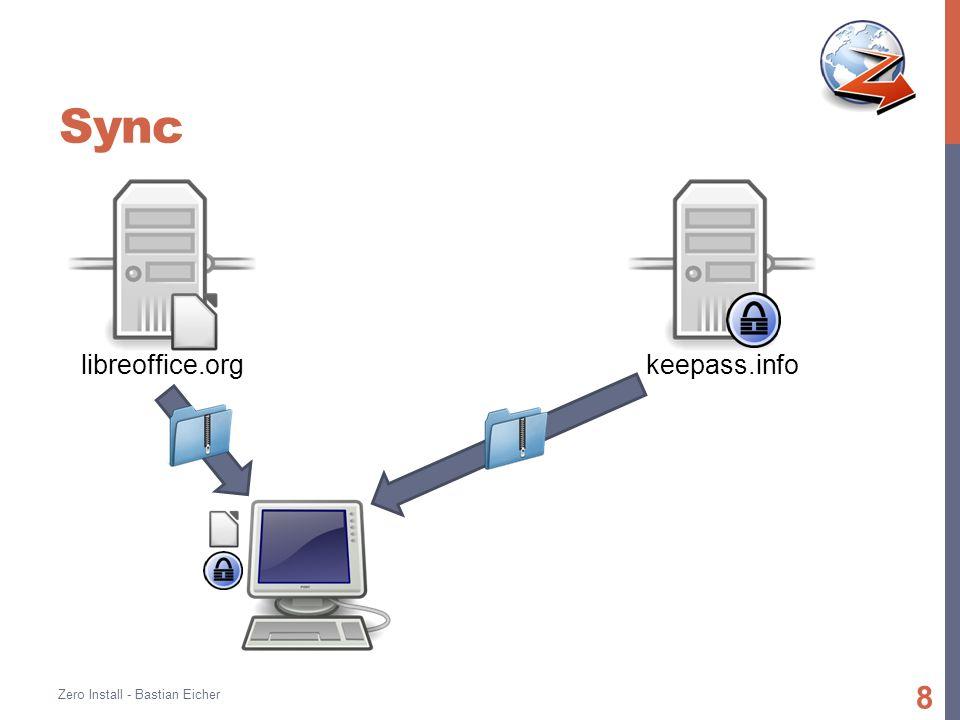 Sync Zero Install - Bastian Eicher 8 libreoffice.orgkeepass.info
