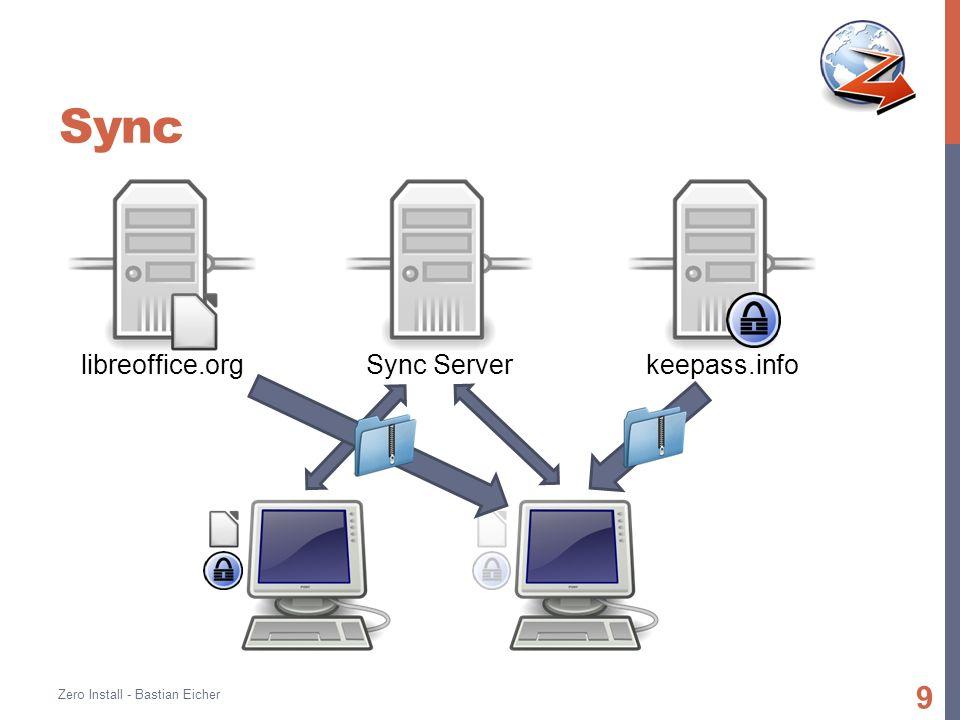 Sync Anwendungsliste als XML AES-128 Verschlüsselung UploadDownload AES-128 Entschlüsselung Zero Install - Bastian Eicher 10 HTTP PUTHTTP GET 3-way Merge