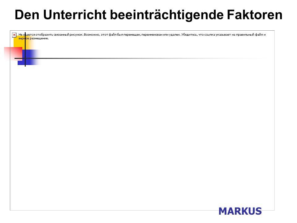 Unterrichts- und Lernklimaprofil besonders erfolgreicher und erfolgloser Klassen (HS) MARKUS