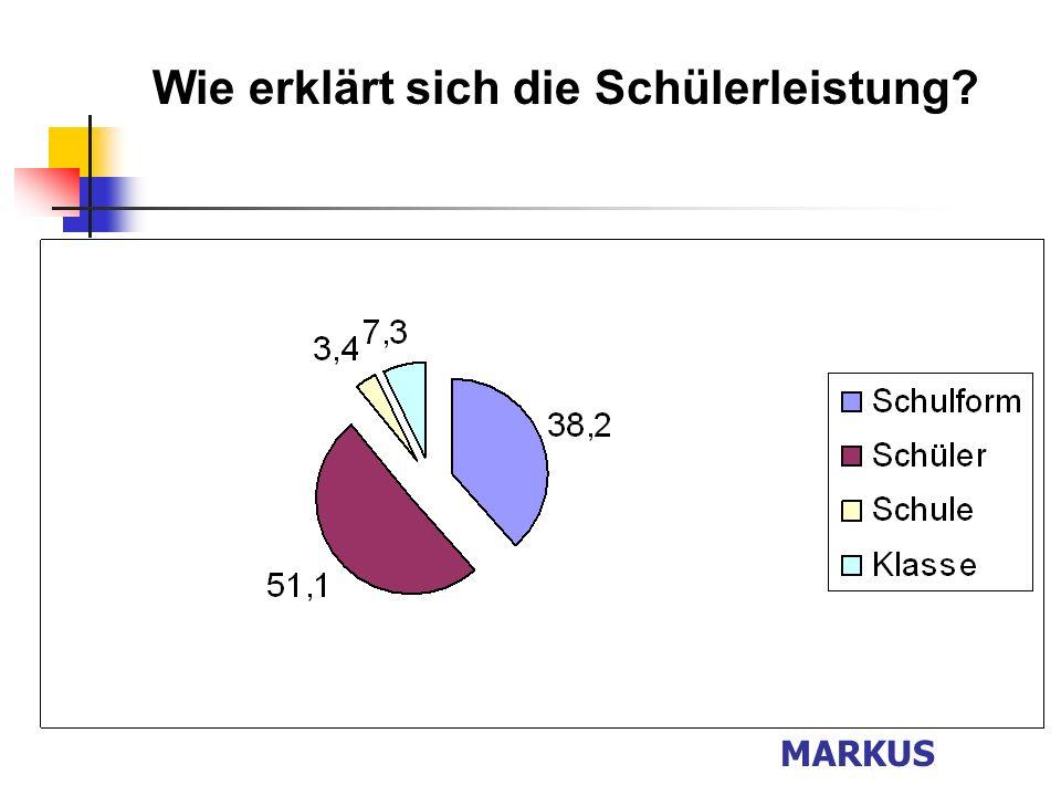Notenverteilung in den Hauptfächern bei Schülerinnen und Schülern mit Deutsch als Erstsprache versus Deutsch als Zweitsprache MARKUS