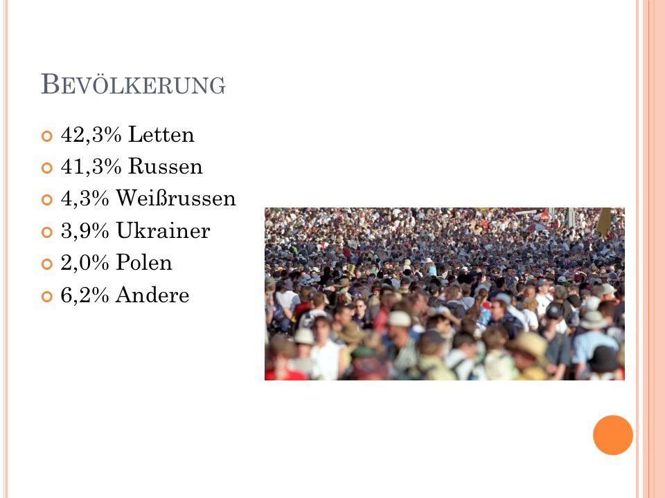 B EVÖLKERUNG 42,3% Letten 41,3% Russen 4,3% Weißrussen 3,9% Ukrainer 2,0% Polen 6,2% Andere