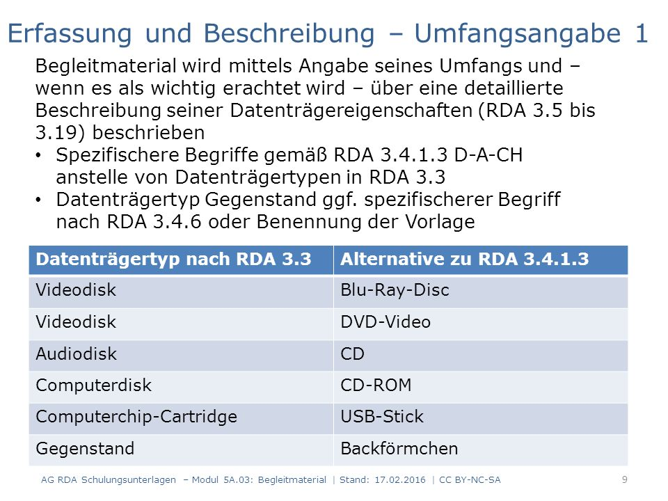 RDAElementErfassung 2.3.2Haupttitel Microsoft Windows Server 2008 2.3.4Titelzusatzdas Handbuch 2.4VerantwortlichkeitsangabeThomas Joos 3.2Medientyp ohne Hilfsmittel zu benutzen 3.3DatenträgertypBand 3.4Umfang1316 Seiten 6.9InhaltstypText 27.1 In Beziehung stehende Manifestation Erscheint als Set zusammen mit der eBook- Version auf DVD-ROM unter einer gemeinsamen ISBN Ressource mit einem Werk auf unterschiedlichen Datenträgern - Fall 2 Ein Werk – eine Expression – zwei Datenträger – zwei Manifestationen AG RDA Schulungsunterlagen – Modul 5A.03: Begleitmaterial   Stand: 17.02.2016   CC BY-NC-SA 20