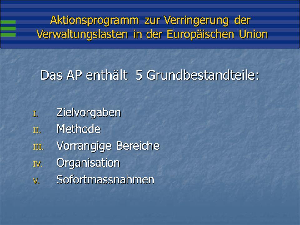 Aktionsprogramm zur Verringerung der Verwaltungslasten in der Europäischen Union IV.