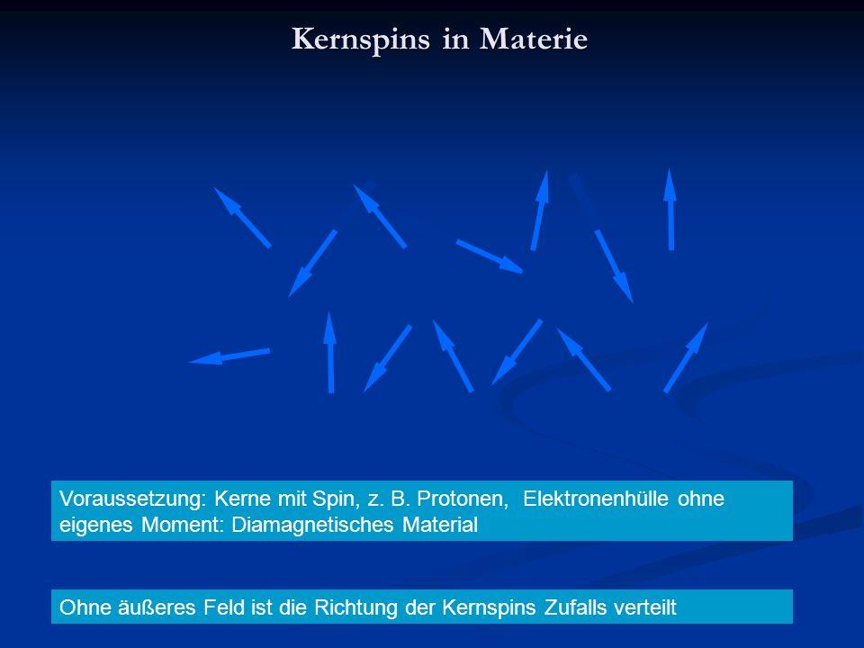 Kernspins in Materie Ohne äußeres Feld ist die Richtung der Kernspins Zufalls verteilt Voraussetzung: Kerne mit Spin, z.