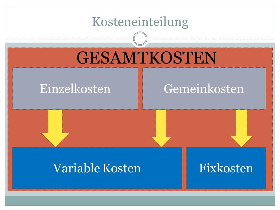 Kosteneinteilung EinzelkostenGemeinkosten Variable KostenFixkosten GESAMTKOSTEN