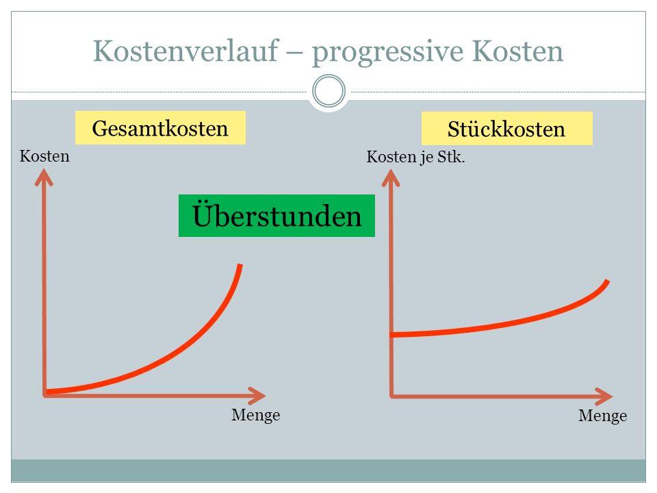 Kostenverlauf – progressive Kosten Kosten Menge Gesamtkosten Kosten je Stk. Menge Stückkosten Überstunden